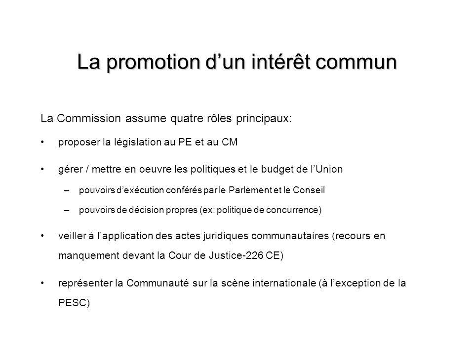La promotion d'un intérêt commun