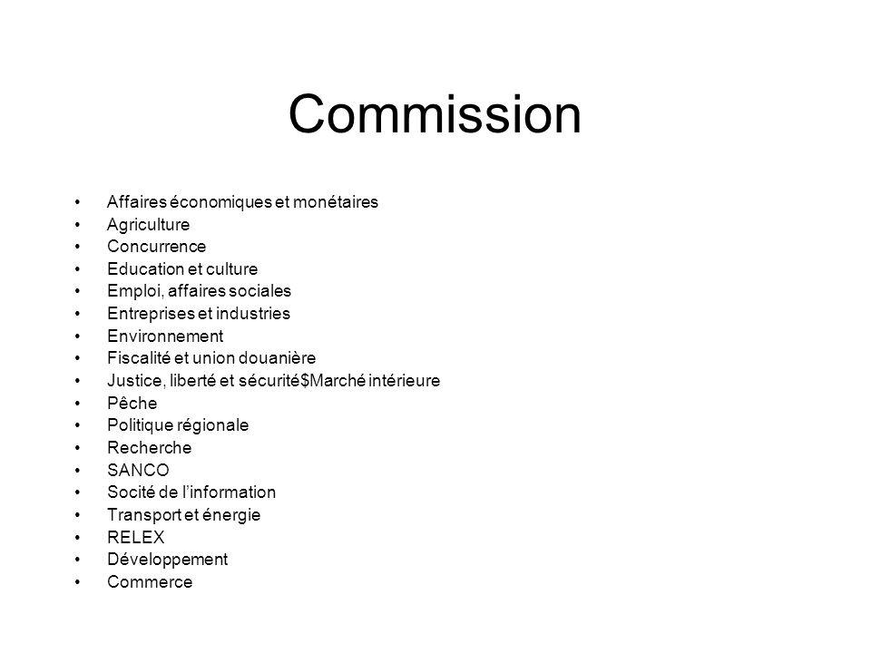 Commission Affaires économiques et monétaires Agriculture Concurrence