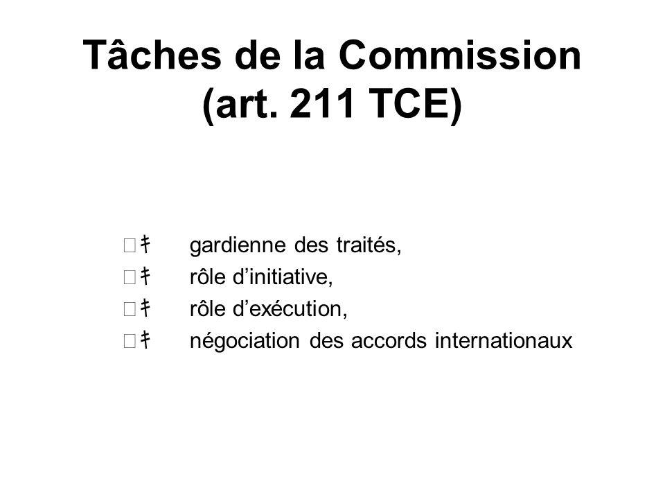Tâches de la Commission (art. 211 TCE)