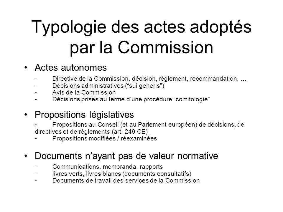 Typologie des actes adoptés par la Commission