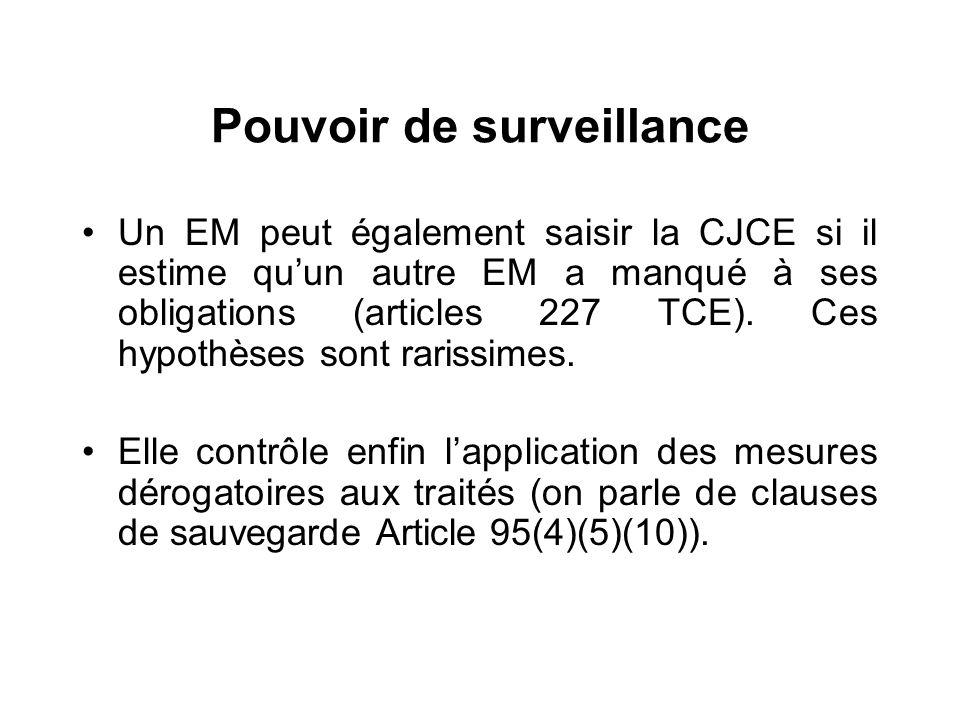 Pouvoir de surveillance