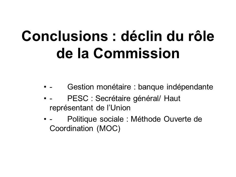 Conclusions : déclin du rôle de la Commission