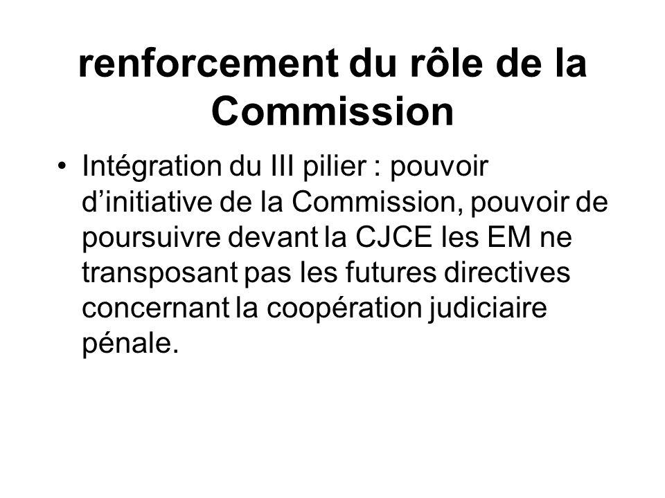 renforcement du rôle de la Commission