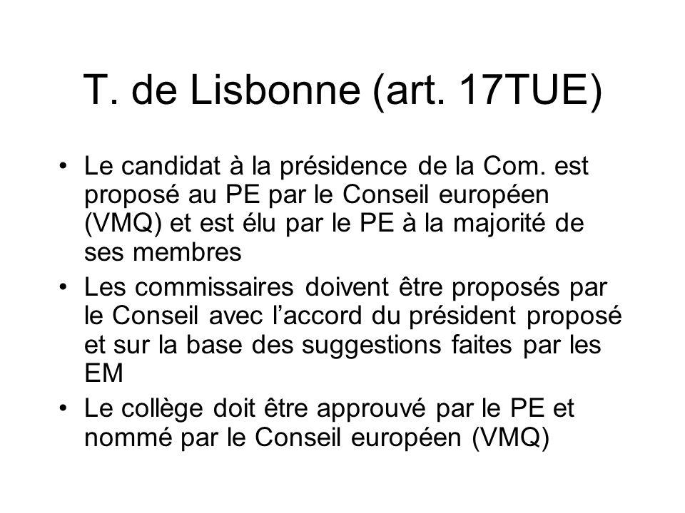 T. de Lisbonne (art. 17TUE)