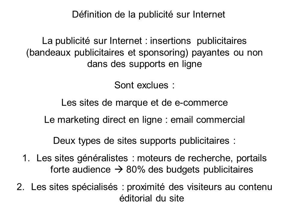 Définition de la publicité sur Internet