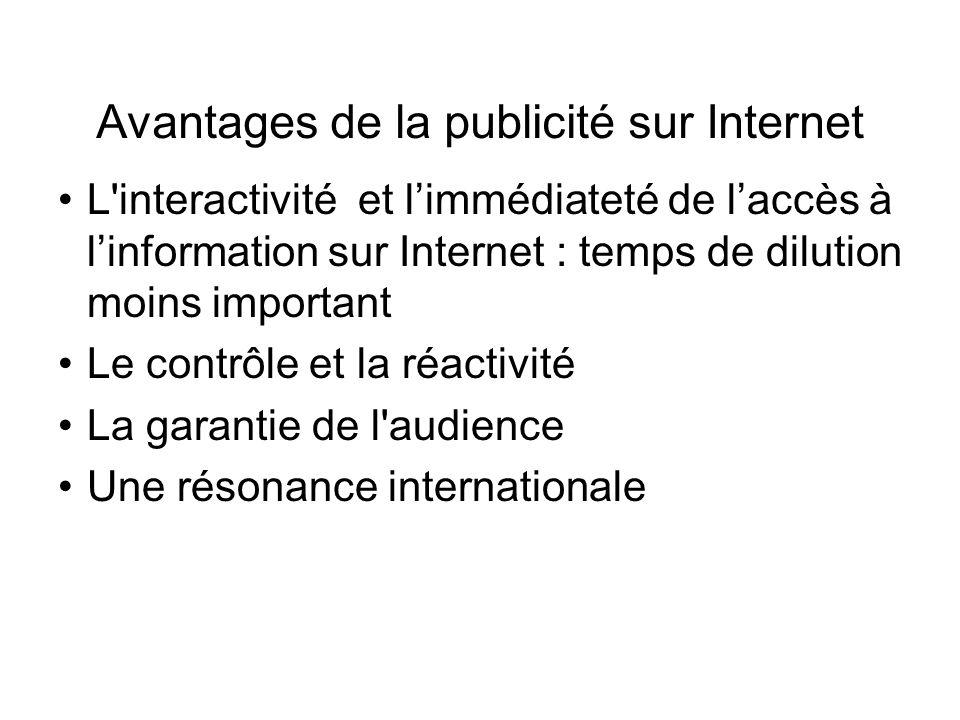 Avantages de la publicité sur Internet