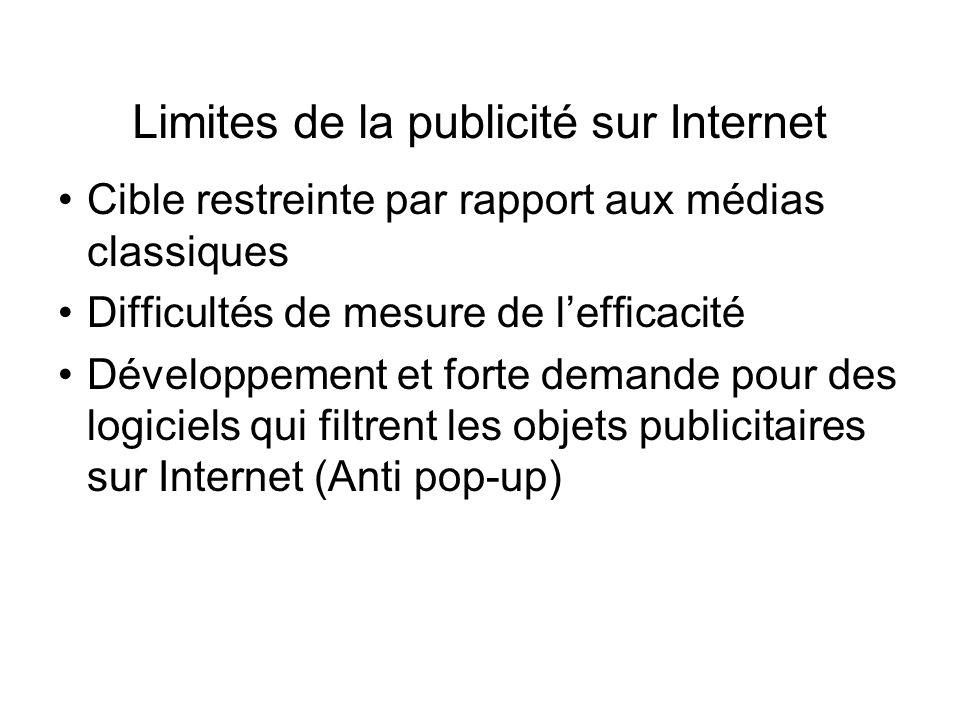 Limites de la publicité sur Internet
