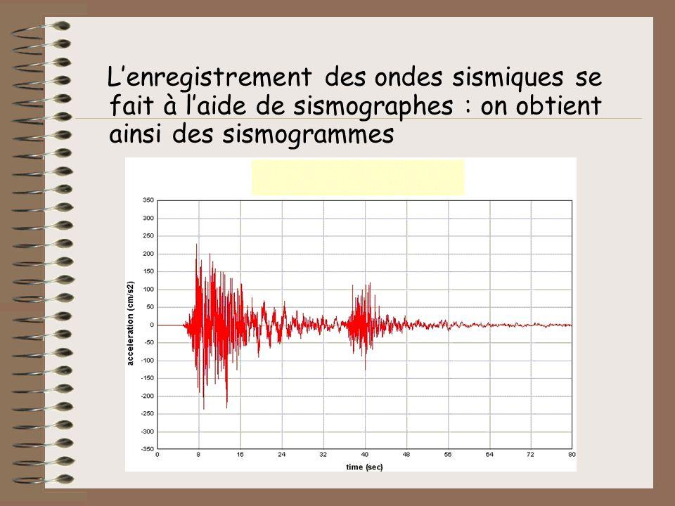L'enregistrement des ondes sismiques se fait à l'aide de sismographes : on obtient ainsi des sismogrammes