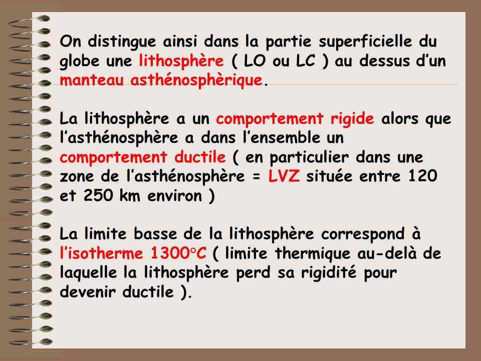 On distingue ainsi dans la partie superficielle du globe une lithosphère ( LO ou LC ) au dessus d'un manteau asthénosphèrique.