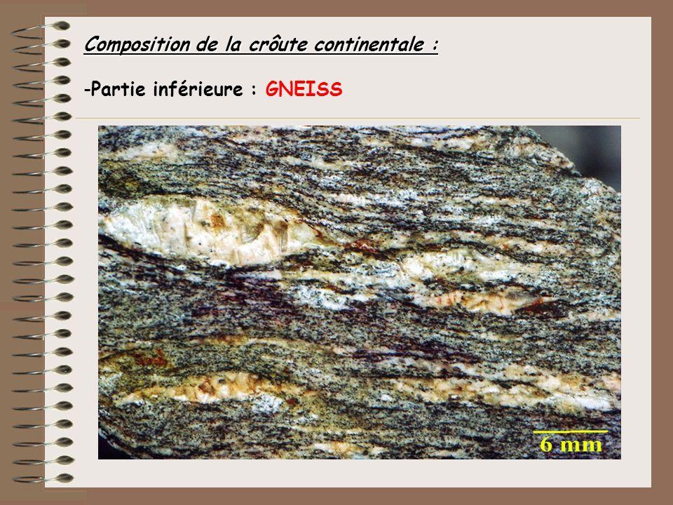 Composition de la crôute continentale :