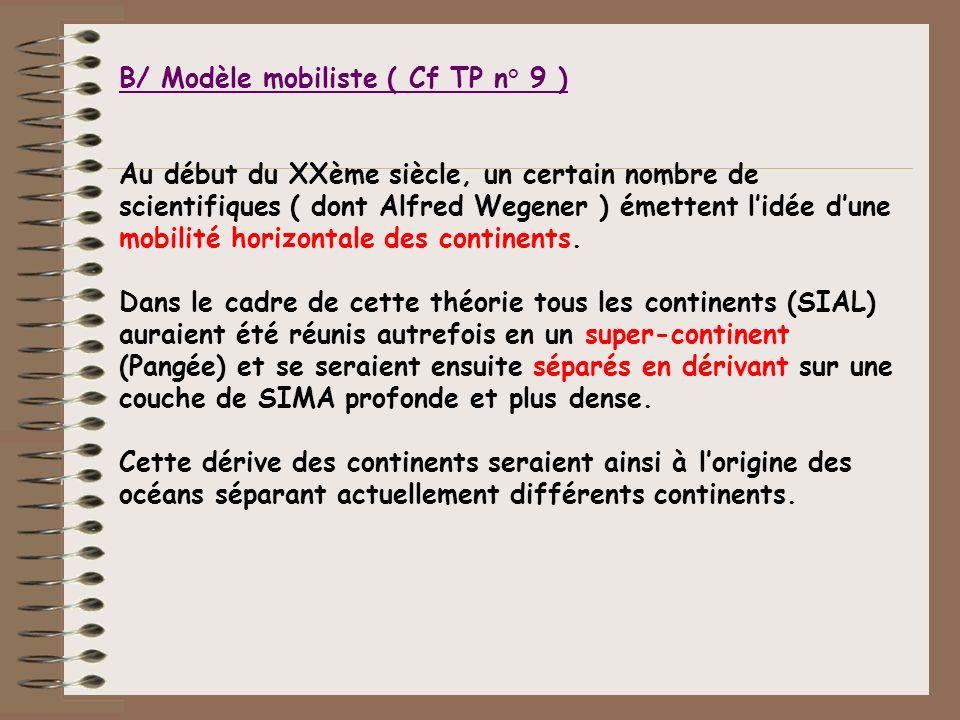 B/ Modèle mobiliste ( Cf TP n° 9 )