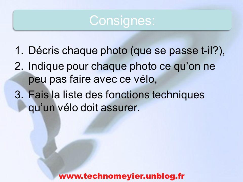 Consignes: Décris chaque photo (que se passe t-il ),