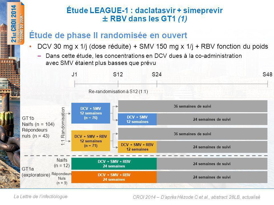 Étude LEAGUE-1 : daclatasvir + simeprevir ± RBV dans les GT1 (2)