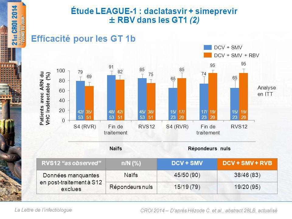 Étude LEAGUE-1 : daclatasvir + simeprevir ± RBV dans les GT1 (3)