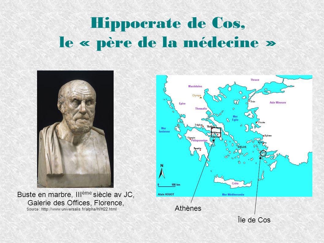 le « père de la médecine »