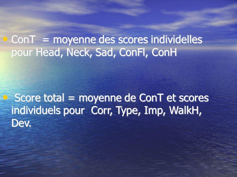 ConT = moyenne des scores individelles pour Head, Neck, Sad, ConFl, ConH