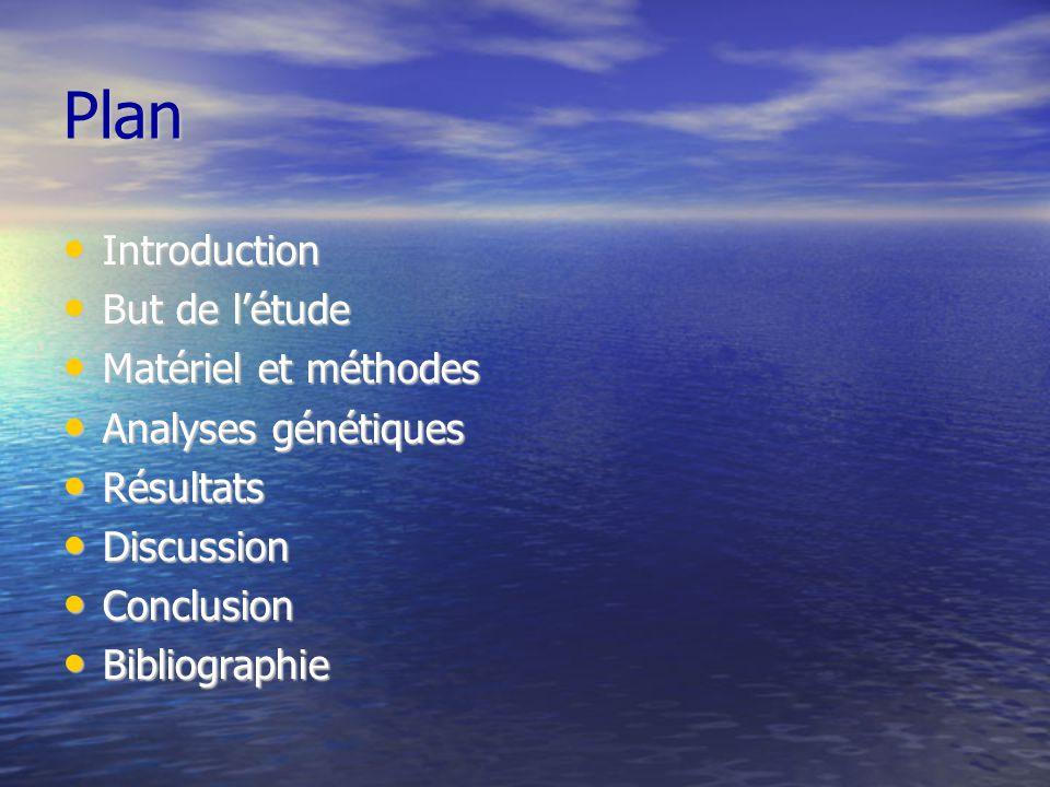Plan Introduction But de l'étude Matériel et méthodes