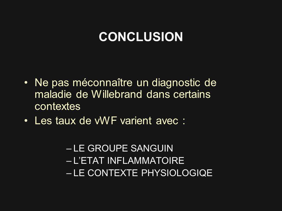 CONCLUSION Ne pas méconnaître un diagnostic de maladie de Willebrand dans certains contextes. Les taux de vWF varient avec :