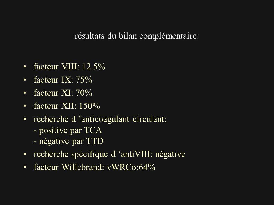 résultats du bilan complémentaire: