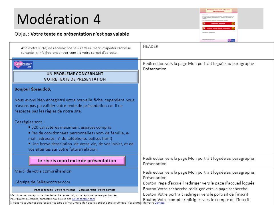 Modération 4 Objet : Votre texte de présentation n'est pas valable