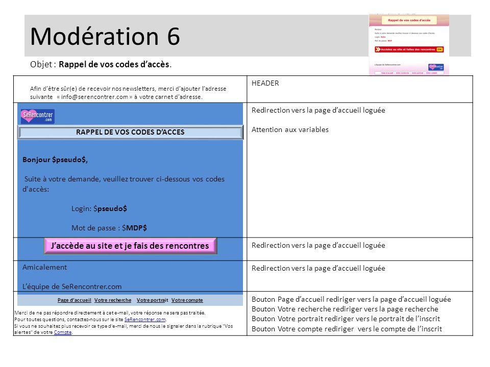 Modération 6 Objet : Rappel de vos codes d'accès.