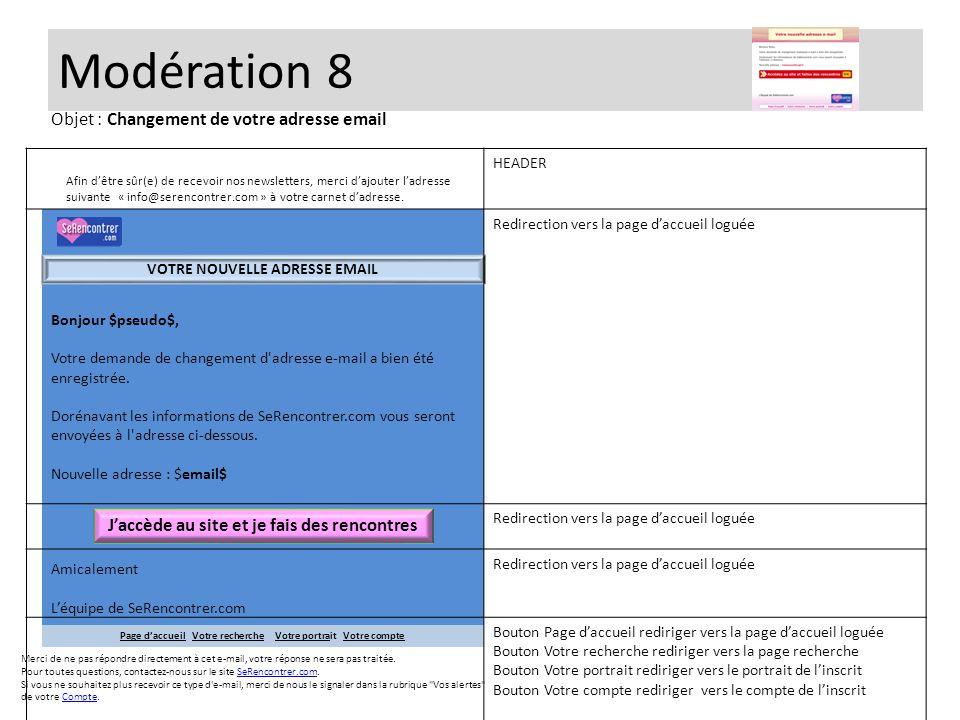 Modération 8 Objet : Changement de votre adresse email