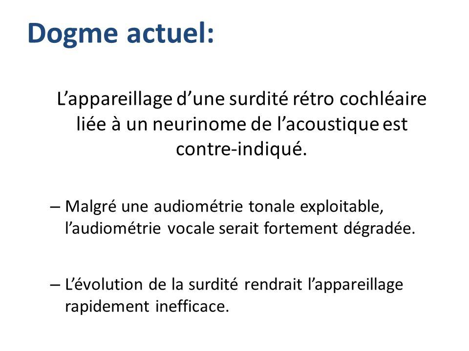 Dogme actuel: L'appareillage d'une surdité rétro cochléaire liée à un neurinome de l'acoustique est contre-indiqué.