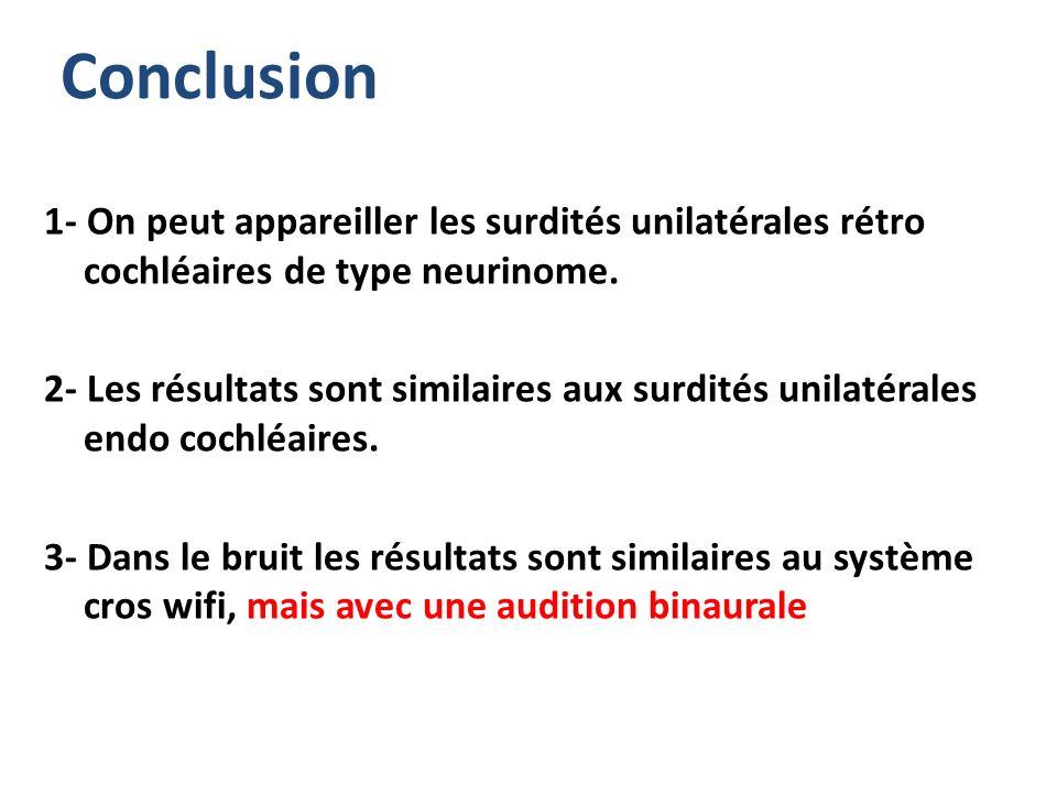 Conclusion 1- On peut appareiller les surdités unilatérales rétro cochléaires de type neurinome.