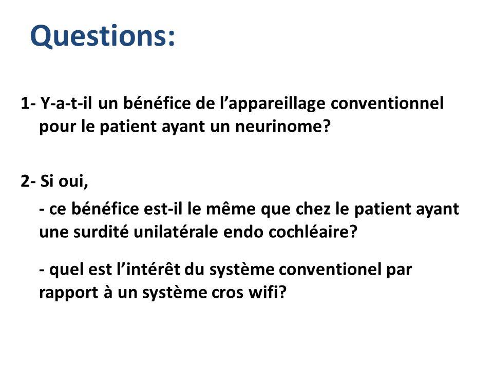 Questions: 1- Y-a-t-il un bénéfice de l'appareillage conventionnel pour le patient ayant un neurinome