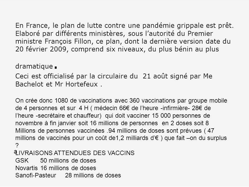 En France, le plan de lutte contre une pandémie grippale est prêt