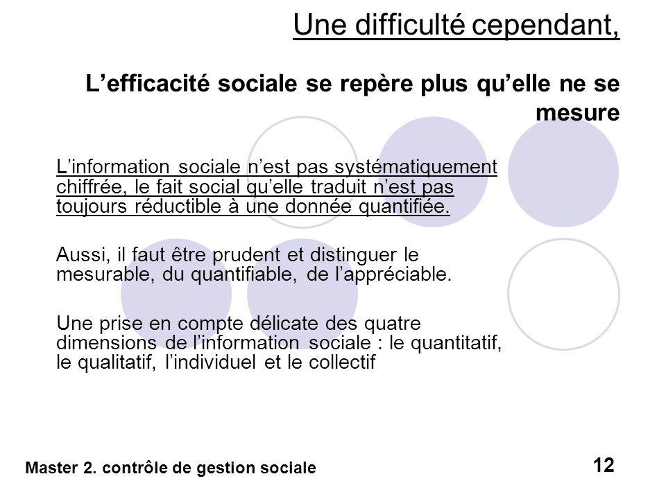 Une difficulté cependant, L'efficacité sociale se repère plus qu'elle ne se mesure