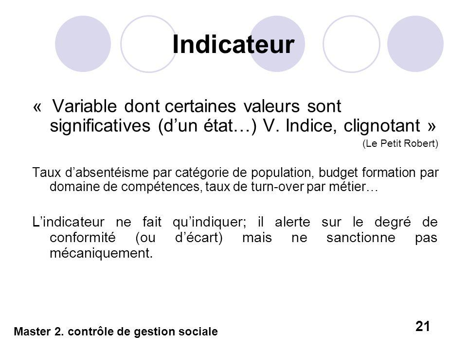 Indicateur « Variable dont certaines valeurs sont significatives (d'un état…) V. Indice, clignotant »