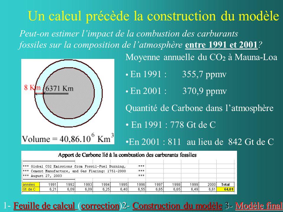 Un calcul précède la construction du modèle