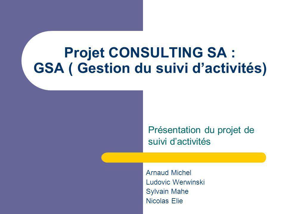 Projet CONSULTING SA : GSA ( Gestion du suivi d'activités)