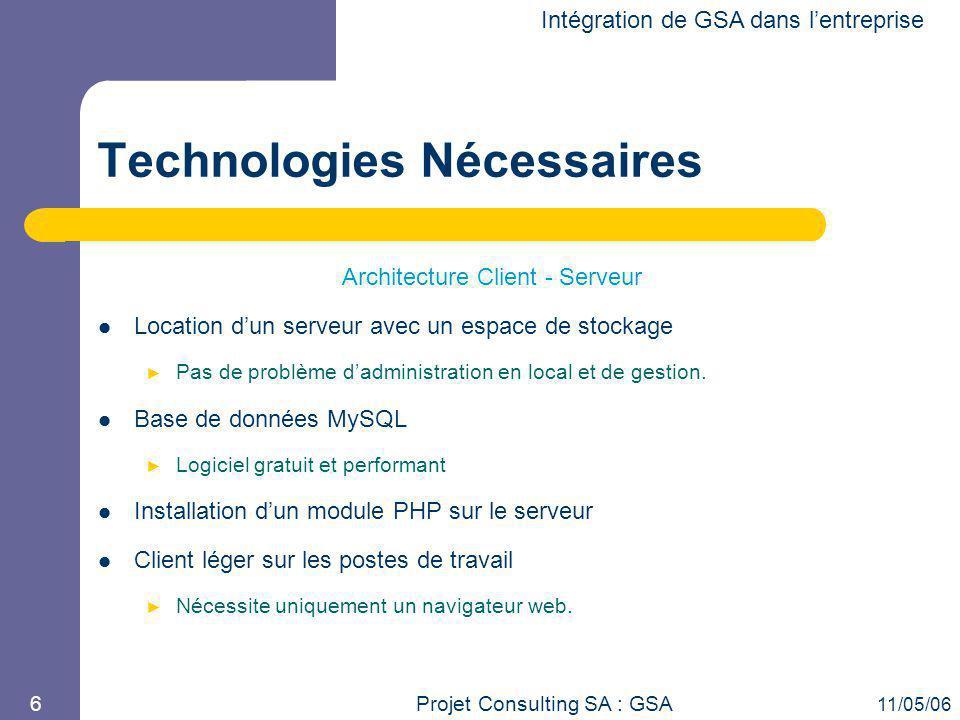Technologies Nécessaires