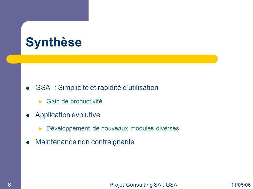 Synthèse GSA : Simplicité et rapidité d'utilisation