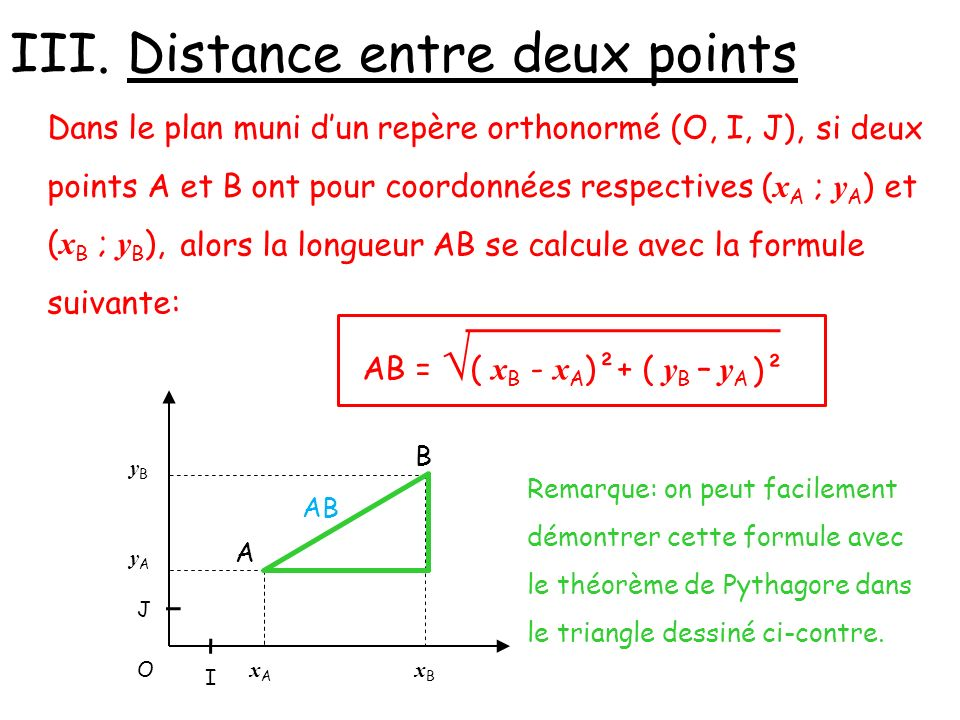 III. Distance entre deux points