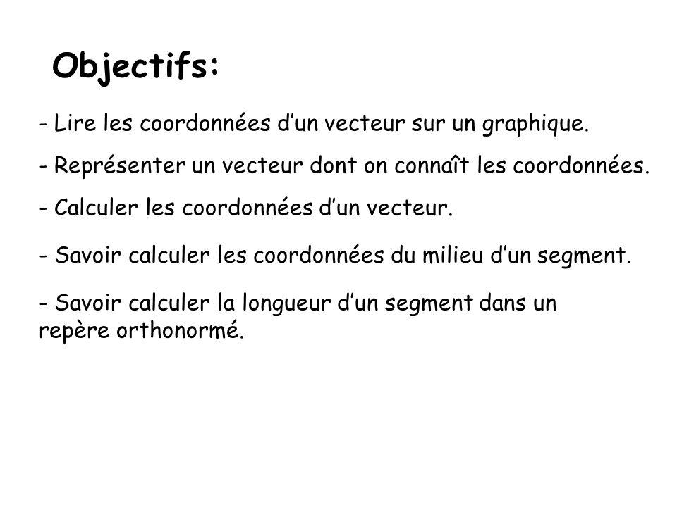 Objectifs: Lire les coordonnées d'un vecteur sur un graphique.
