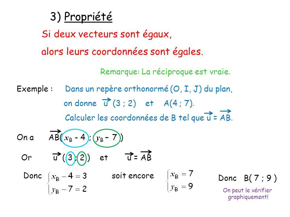 3) Propriété Si deux vecteurs sont égaux,