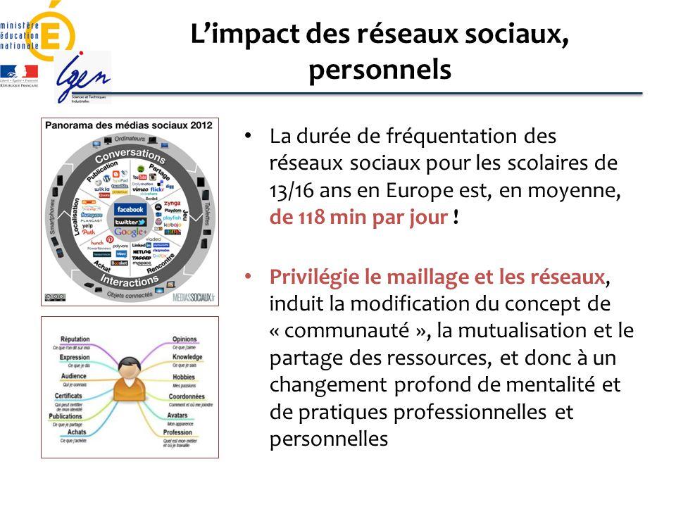 L'impact des réseaux sociaux, personnels