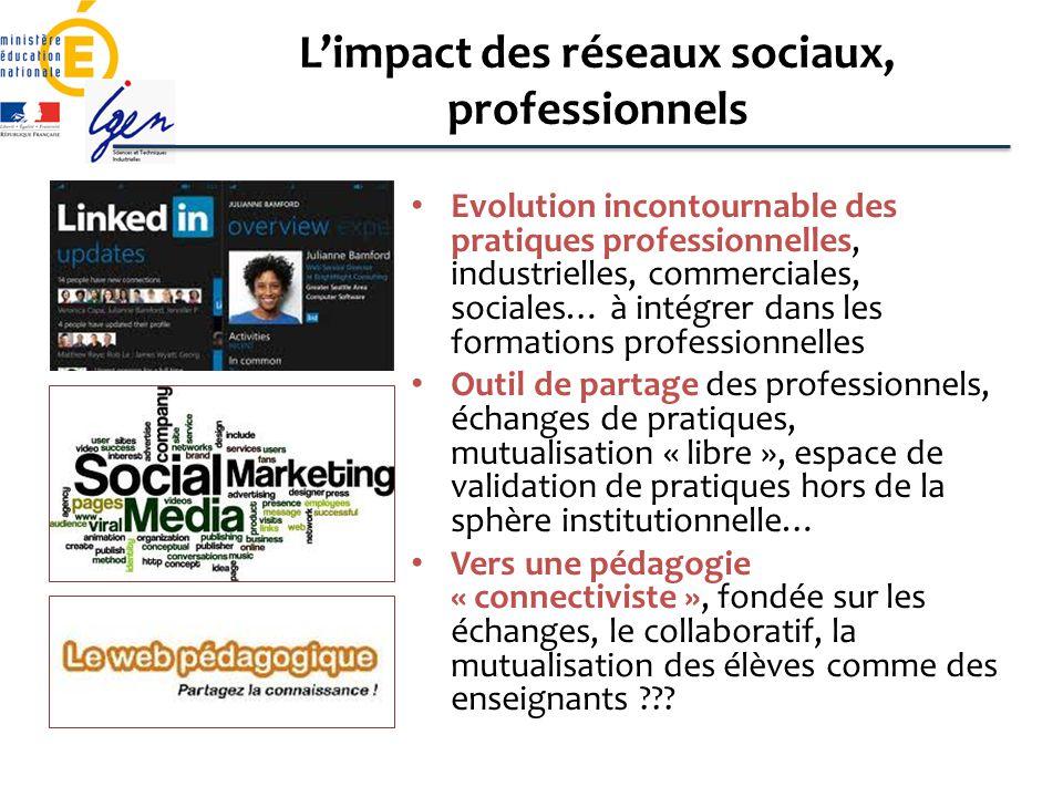L'impact des réseaux sociaux, professionnels