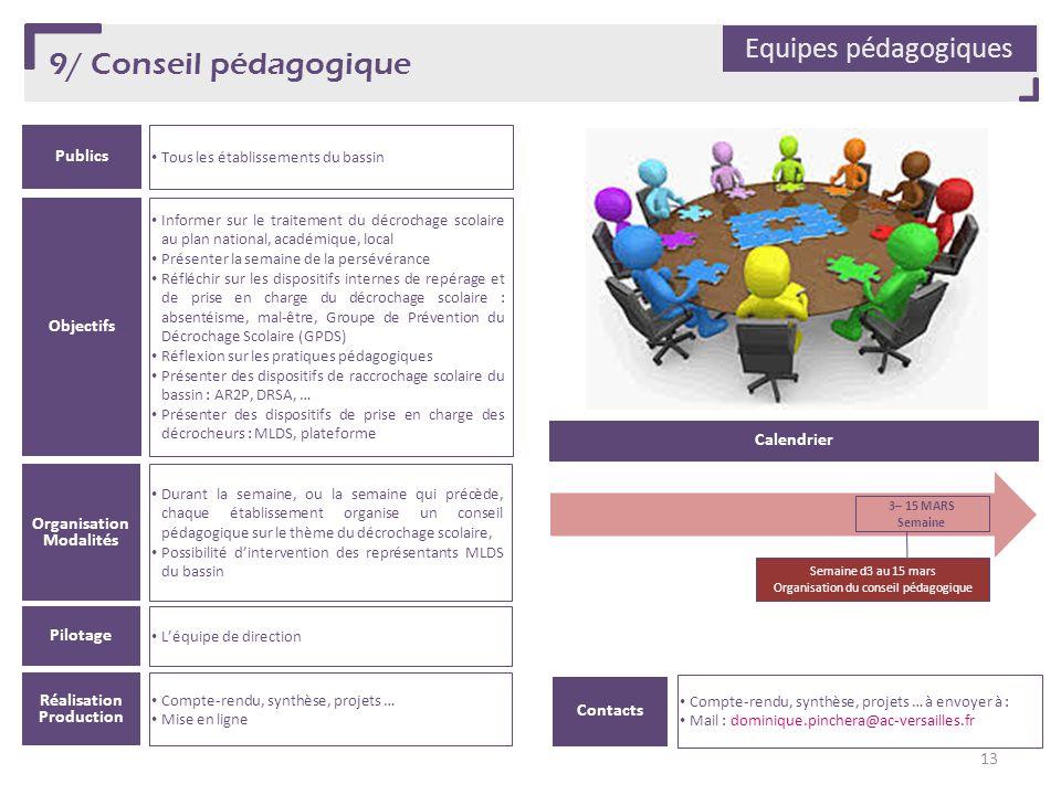 Organisation du conseil pédagogique