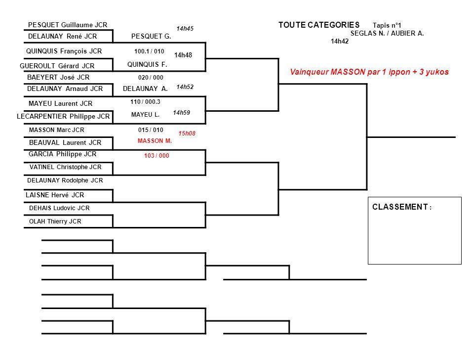 TOUTE CATEGORIES Tapis n°1 Vainqueur MASSON par 1 ippon + 3 yukos