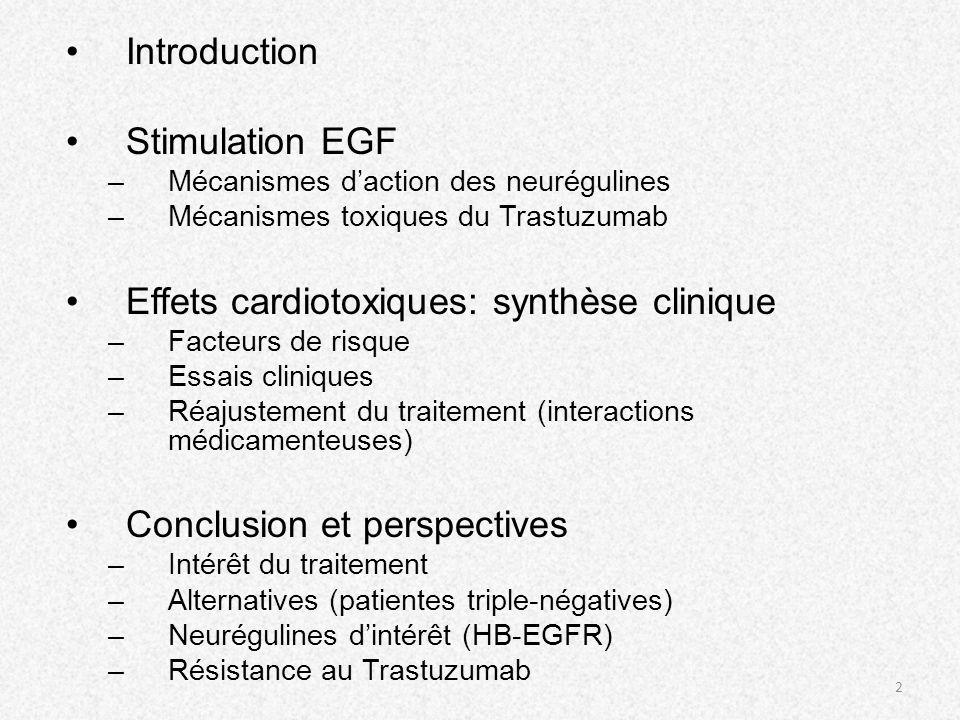Effets cardiotoxiques: synthèse clinique