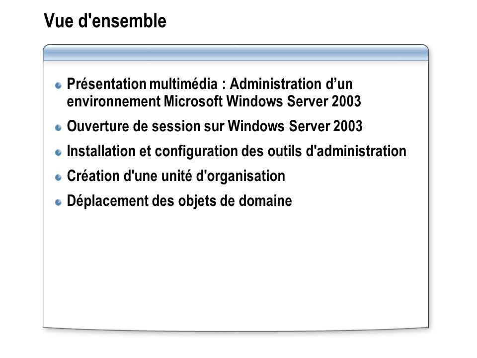 Vue d ensemble Présentation multimédia : Administration d'un environnement Microsoft Windows Server 2003.