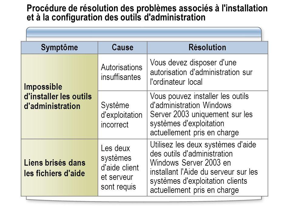 Procédure de résolution des problèmes associés à l installation et à la configuration des outils d administration