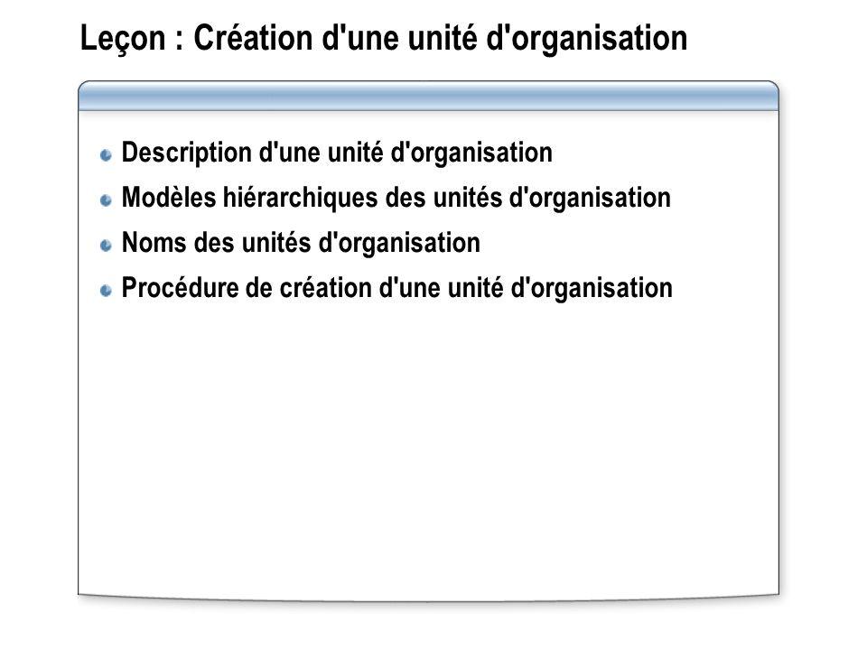 Leçon : Création d une unité d organisation