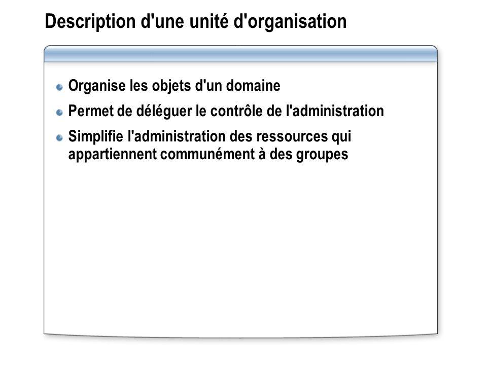 Description d une unité d organisation