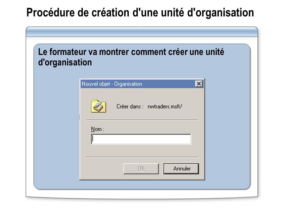 Procédure de création d une unité d organisation