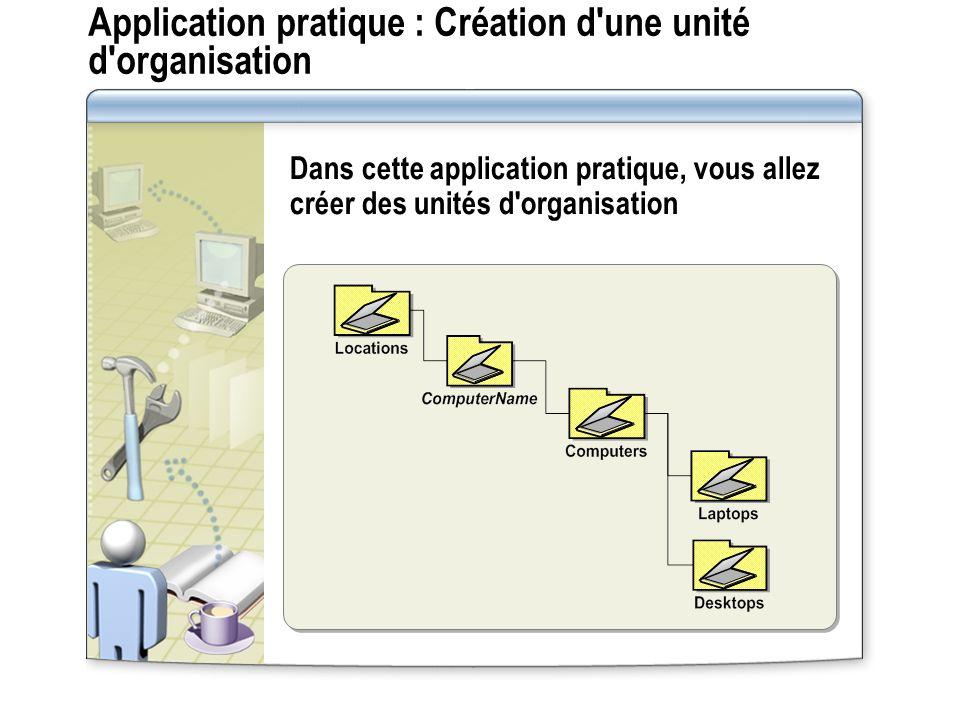 Application pratique : Création d une unité d organisation